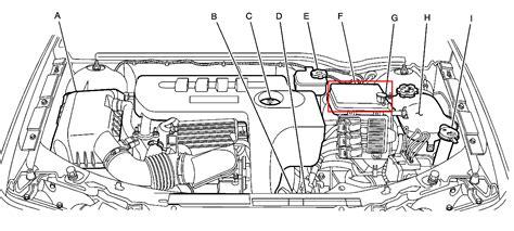 Saturn Vue Starter Relay Location Wiring Diagram