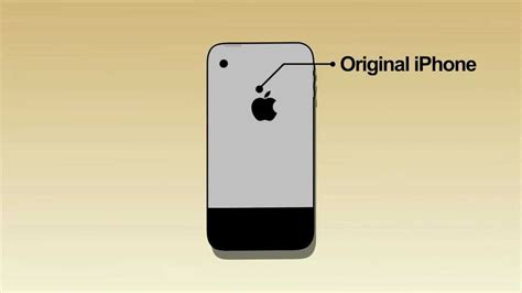 history of the iphone history of the iphone dedicated to the memory of steve