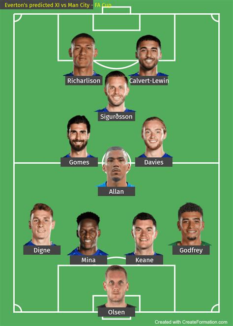 Everton predicted line-up vs Man City: Mina to come back ...