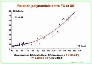 Calcul Consommation énergétique : autre calcul equivalence nerg tique entre km et d ~ Premium-room.com Idées de Décoration