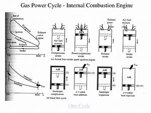 Ppt - Gas Power Cycle