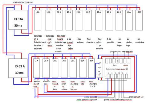 logiciel de dessin de cuisine gratuit maison électricité refaire tableau électrique section pour