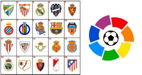 Bbva Standings by La Liga 2016 2017
