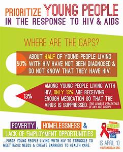 Including Youth In The National Hiv  Aids Strategy