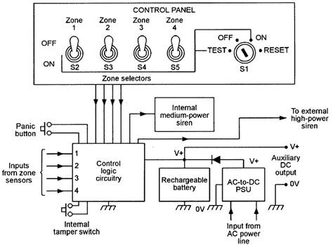 Security Electronics Systems Circuits Part Nuts