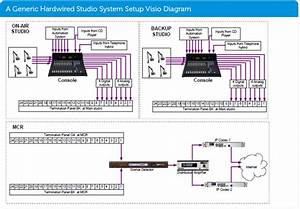 Wiring Diagram G35x With Mobile Studio