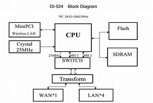 Di524g1 Wireless Router Block Diagram 2 D Link