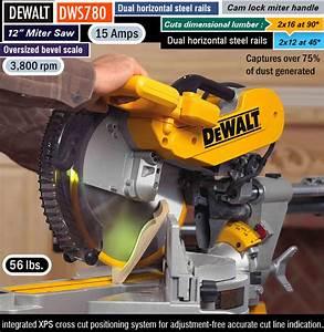 Dewalt Dws779 Vs Dws780 Miter Saw