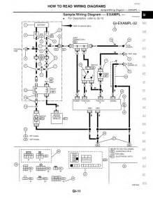2003 Nissan Pathfinder Service Repair Manual