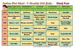 9 Month Baby Food Chart 10 Months Baby Food 9 Month