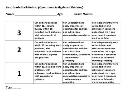 common math assessment for 2nd grade tpt page 2