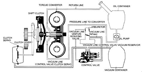 Beetle Autostick Wiring Diagram Auto Parts