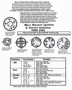 5 Prong Ignition Switch Wiring Diagram