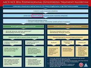 Osteoporosis treatment guidelines by US Endocrinology ...