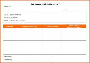 job hazard analysis form template business