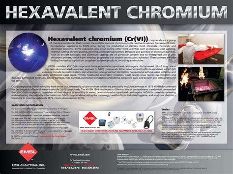 hexavalent chromium