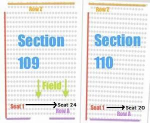 Seattle Seahawks Seating Chart Centurylink Field Seat