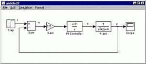 Ctms  Simulink Basics Tutorial