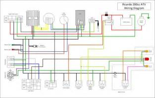 tao cc atv wiring diagram ata b tao wiring diagrams