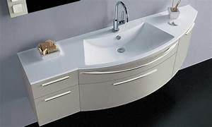 cuisine lavabo vasque et plan vasque meuble de salle de With vasque salle de bain originale
