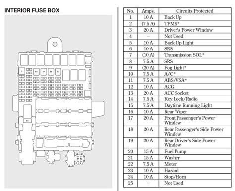 2009 Honda Fit Fuse Box by Dome Light Triggered Led Footwell Lighting For A 2010