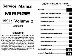 1991 Mitsubishi Mirage Repair Shop Manual Set Original