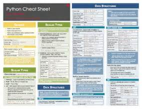 cheat sheet of machine learning and python and math