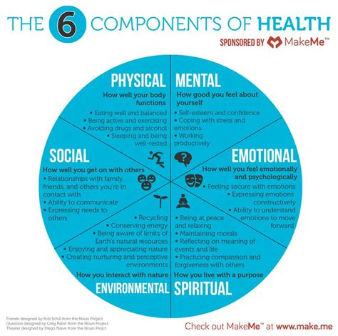 components  fitness images  pinterest pe