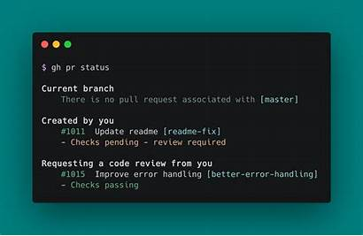 Cli Github Line Command Gh Interface Makes