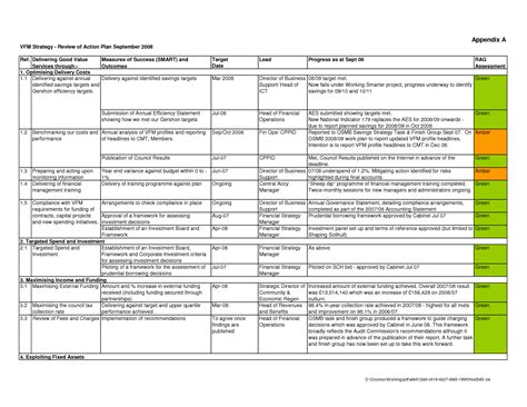 Performance Management Plan Template by 9 Best Images Of Courier Performance Chart Template