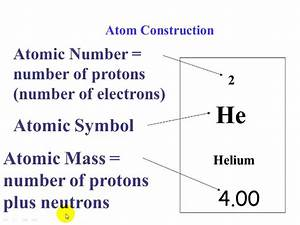 Atomic Structure And Periodic Table Math