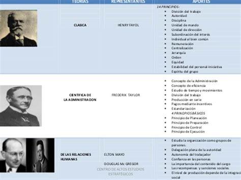 biografia koontz y weihrich biografia koontz y weihrich teor 205 as de la administraci
