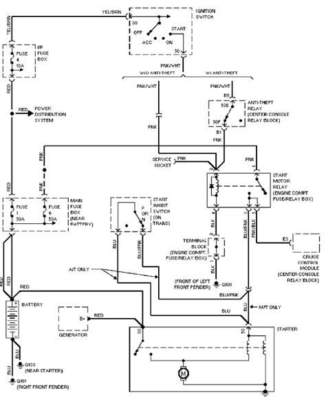 Volvo Starting System Circuit Schematic Diagram