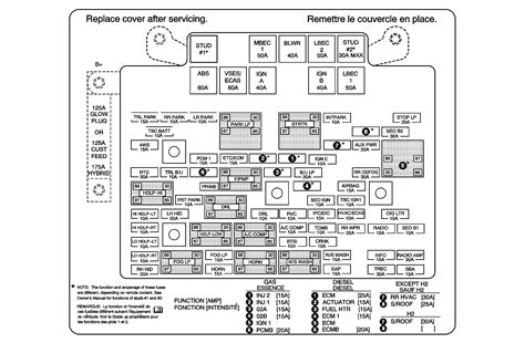 2003 Gmc Yukon Fuse Box Diagram by 2003 Yukon Fuse Box Wiring Diagram