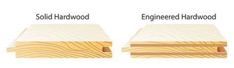 Hardwood Flooring: Solid vs. Engineered   M.J. Harris