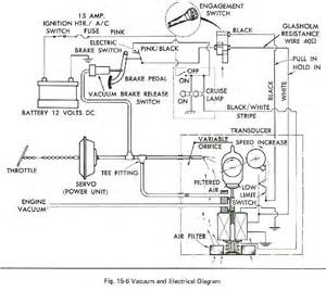 similiar cadillac seville problems keywords 93 buick park avenue wiring diagram besides 1975 cadillac eldorado