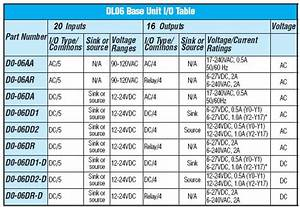 Wiring Diagram Do 06dr Outputs   30 Wiring Diagram Images