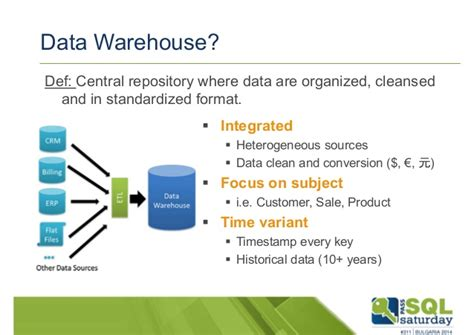 Data Warehouse Design And Best Practices. Trade Schools In San Antonio Tx. Training To Be A Pharmacy Technician. Saudi Arabia Transit Visa Lasik Orange County. Homeowners Insurance Tallahassee. School Of Nursing In Nj New York It Companies. Shredding Services Indianapolis. Cheapest Places To Stay In Paris. Workers Compensation Insurance Forms