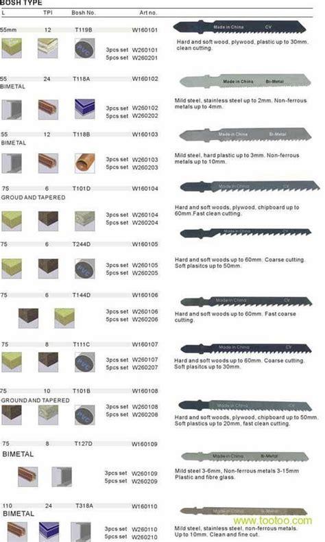 Lowes Jigsaw. Simple New Bosch Jsel U Jsebl Jigsaws