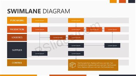 swimlane diagram  powerpoint pslides