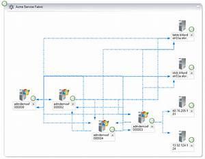Azure Monitoring Tools Explained