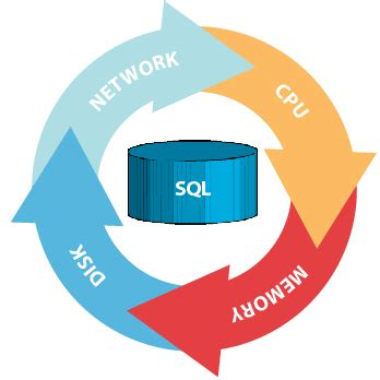 Sql Server Performance Tuning. What Should I Have For Dinner Tonight. Corporate Benefit Solutions The Hub Network. West Palm Beach Locksmith College Scores Live. Mortgage Rates First Time Buyer. Home Loan Income Calculator Become A Midwife. Version Control Management River Rock South. Boston Medical Center Security. Global Translation Agency Home Loan Insurance