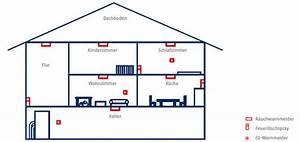 Rauchmelder Batterie Wechseln : brandschutz so verhalten sie sich richtig im brandfall ~ A.2002-acura-tl-radio.info Haus und Dekorationen