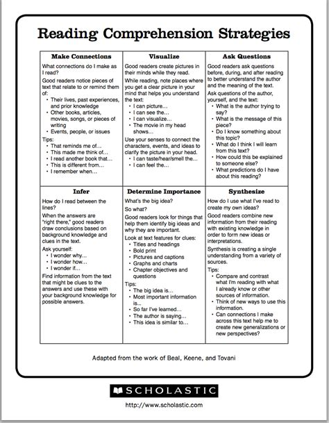 excellent chart featuring  reading comprehension