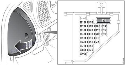 2004 Saab Fuse Diagram by Fuse Box Diagram Gt Saab 9 3 2003 2014