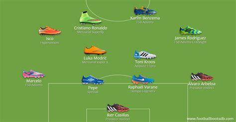 Boat Supplies Liverpool by Liverpool Vs Real Madrid Chions League Boot James