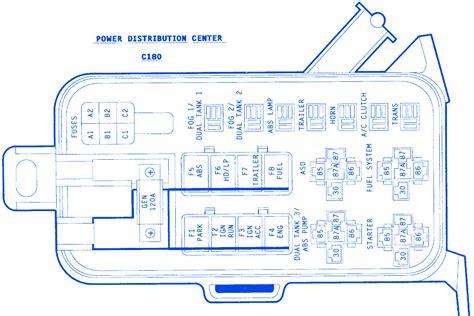 1996 Dodge Ram Fuse Panel Box Diagram by Dodge Ram 1500 5 2l 1996 Distribution Fuse Box Block
