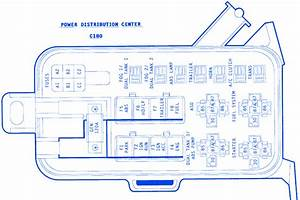 Dodge Ram 1500 5 2l 1996 Distribution Fuse Box  Block Circuit Breaker Diagram  U00bb Carfusebox