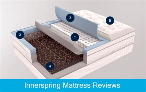 Best Innerspring Mattress Reviews 2018: Ultimate Guide