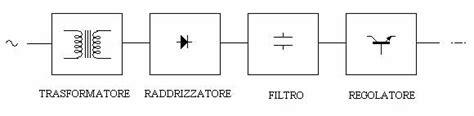 relazione alimentatore stabilizzato alimentatore stabilizzato schema elettrico relazione